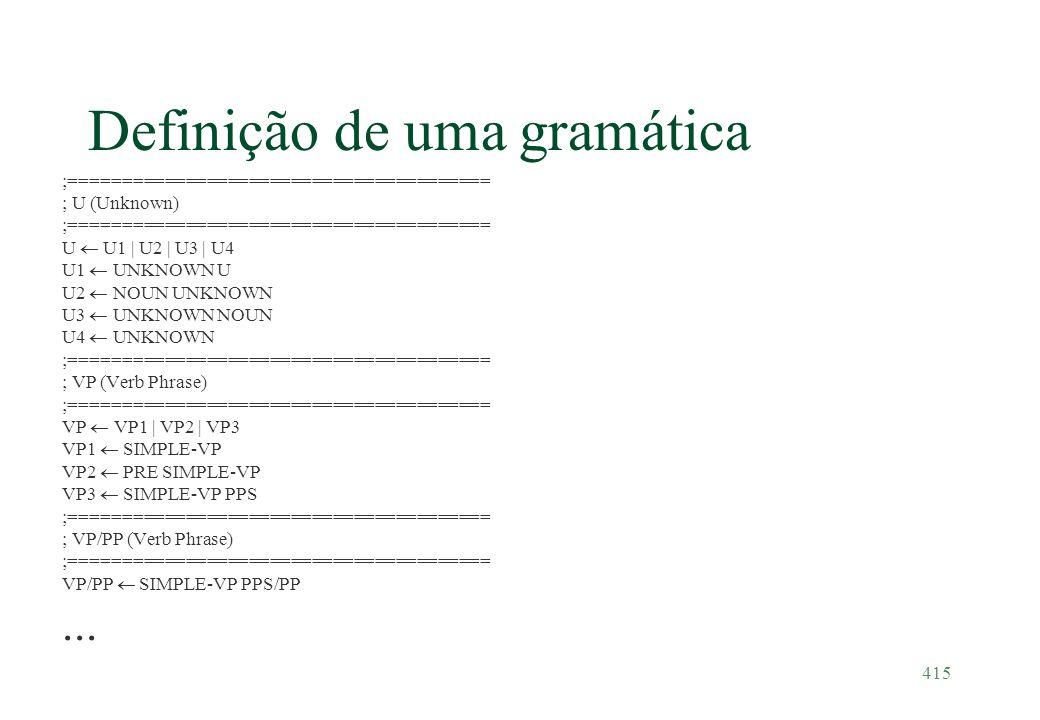 415 Definição de uma gramática ;======================================== ; U (Unknown) ;======================================== U U1   U2   U3   U4 U