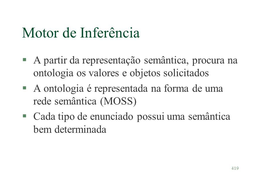 419 Motor de Inferência §A partir da representação semântica, procura na ontologia os valores e objetos solicitados §A ontologia é representada na for