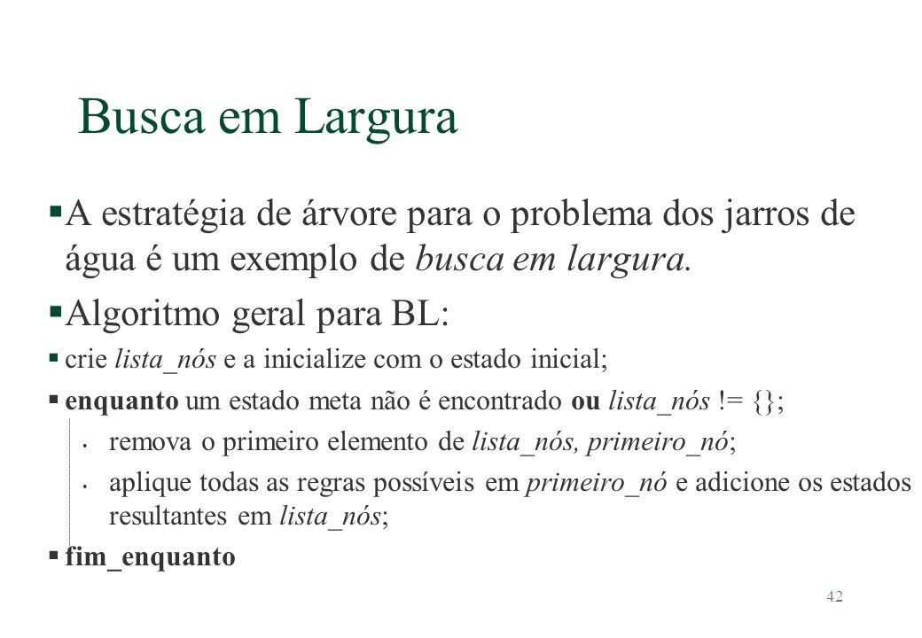 42 Busca em Largura §A estratégia de árvore para o problema dos jarros de água é um exemplo de busca em largura. §Algoritmo geral para BL: §crie lista