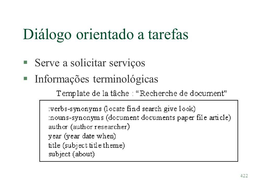 422 Diálogo orientado a tarefas §Serve a solicitar serviços §Informações terminológicas