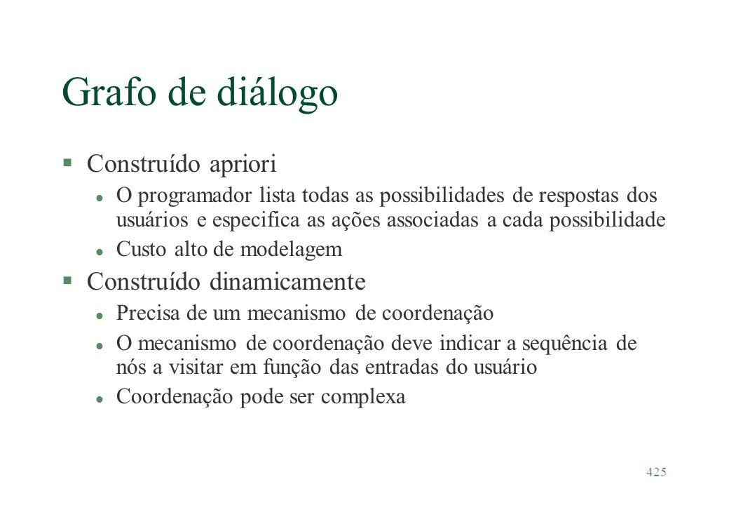 425 Grafo de diálogo §Construído apriori l O programador lista todas as possibilidades de respostas dos usuários e especifica as ações associadas a ca
