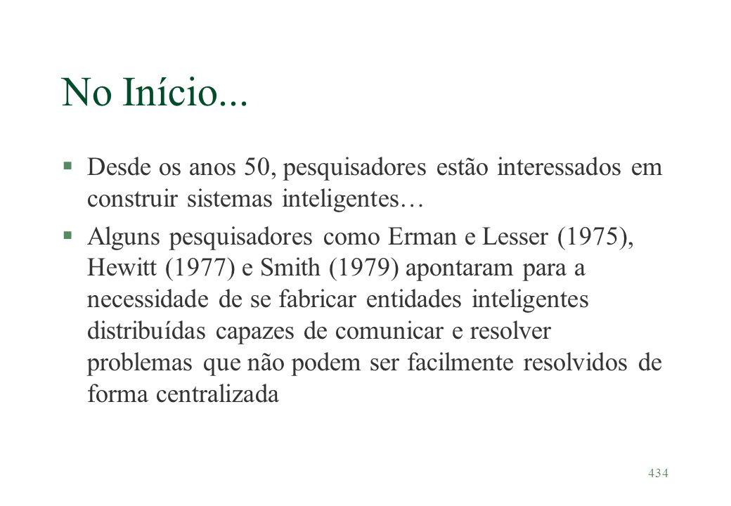 434 No Início... §Desde os anos 50, pesquisadores estão interessados em construir sistemas inteligentes… §Alguns pesquisadores como Erman e Lesser (19