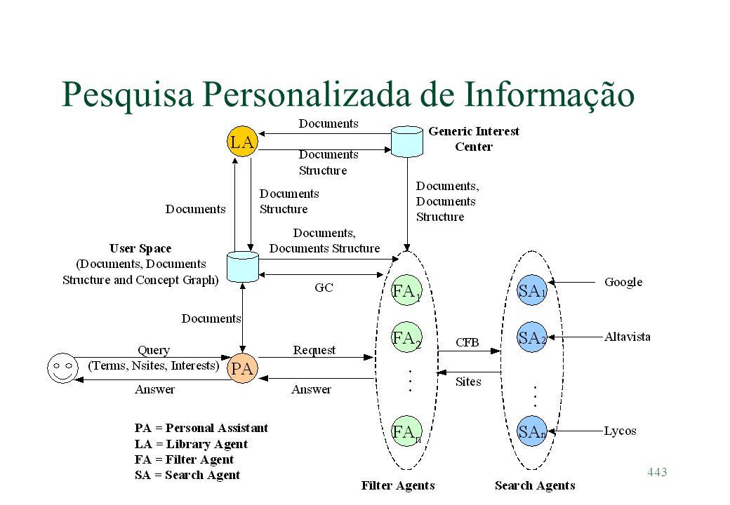 443 Pesquisa Personalizada de Informação