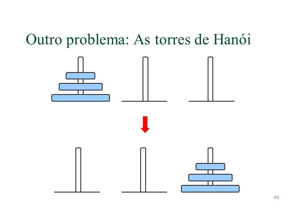 46 Outro problema: As torres de Hanói