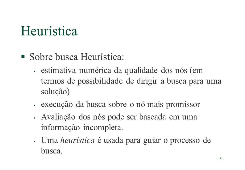 51 Heurística §Sobre busca Heurística: estimativa numérica da qualidade dos nós (em termos de possibilidade de dirigir a busca para uma solução) execu
