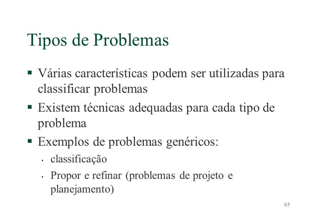 65 Tipos de Problemas §Várias características podem ser utilizadas para classificar problemas §Existem técnicas adequadas para cada tipo de problema §