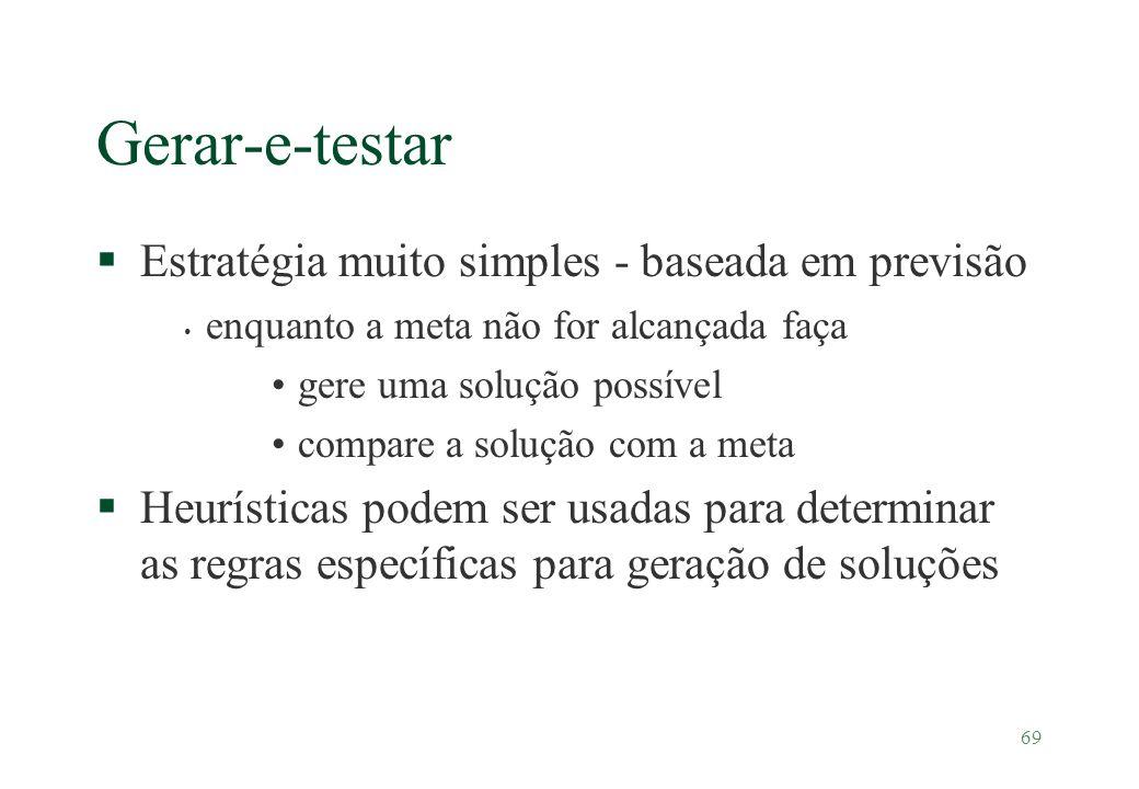 69 Gerar-e-testar Estratégia muito simples - baseada em previsão enquanto a meta não for alcançada faça gere uma solução possível compare a solução co