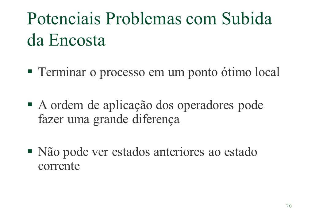 76 Potenciais Problemas com Subida da Encosta §Terminar o processo em um ponto ótimo local §A ordem de aplicação dos operadores pode fazer uma grande