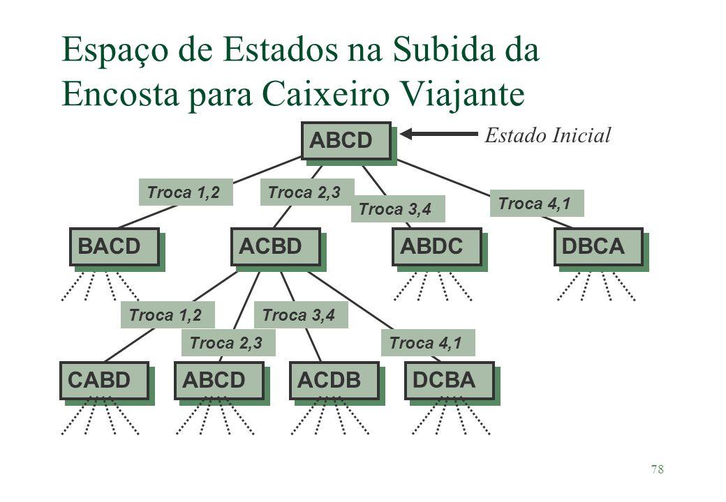 78 Espaço de Estados na Subida da Encosta para Caixeiro Viajante CABD ABCD ACDB DCBA Estado Inicial Troca 1,2Troca 2,3 Troca 3,4 Troca 4,1 Troca 1,2 T