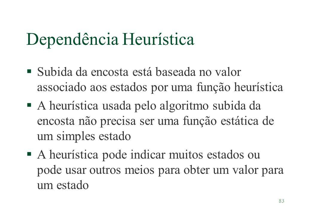 83 Dependência Heurística §Subida da encosta está baseada no valor associado aos estados por uma função heurística §A heurística usada pelo algoritmo