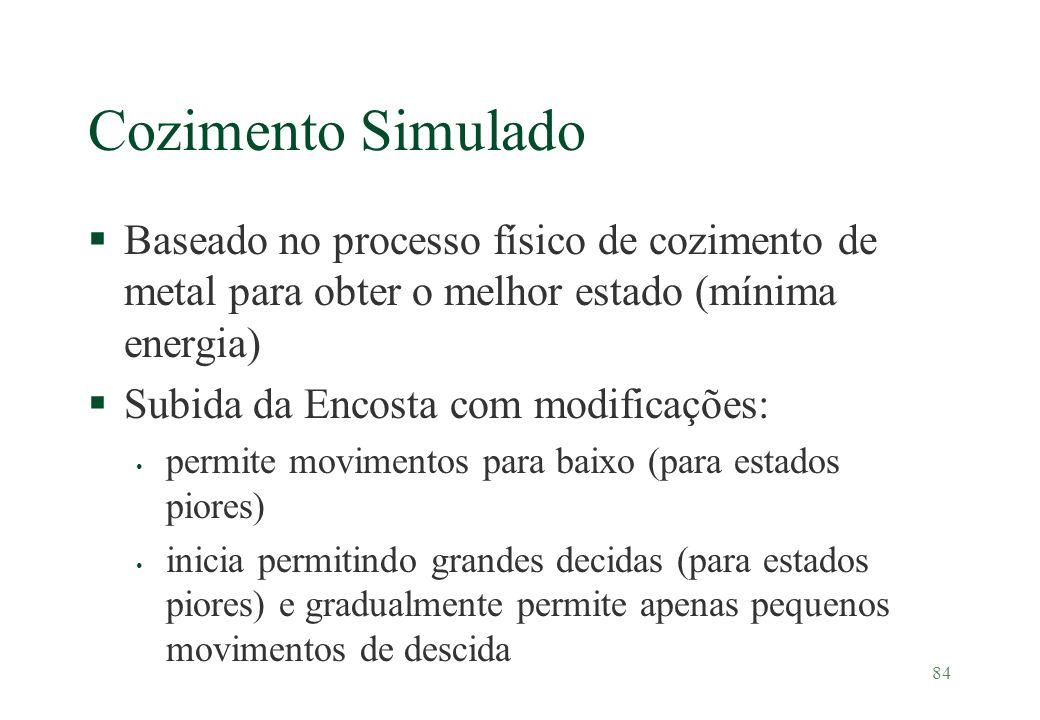 84 Cozimento Simulado §Baseado no processo físico de cozimento de metal para obter o melhor estado (mínima energia) §Subida da Encosta com modificaçõe