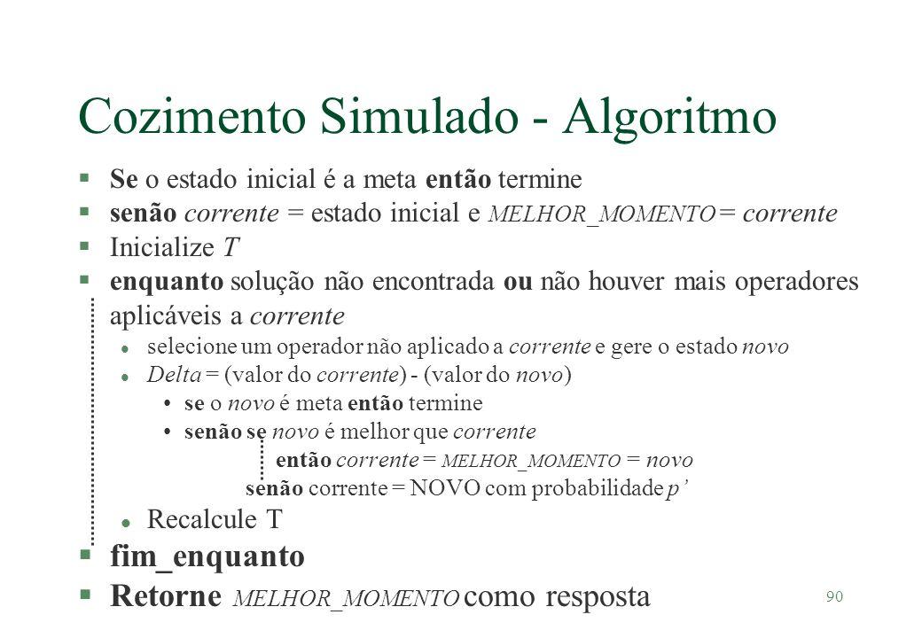 90 Cozimento Simulado - Algoritmo §Se o estado inicial é a meta então termine §senão corrente = estado inicial e MELHOR_MOMENTO = corrente §Inicialize