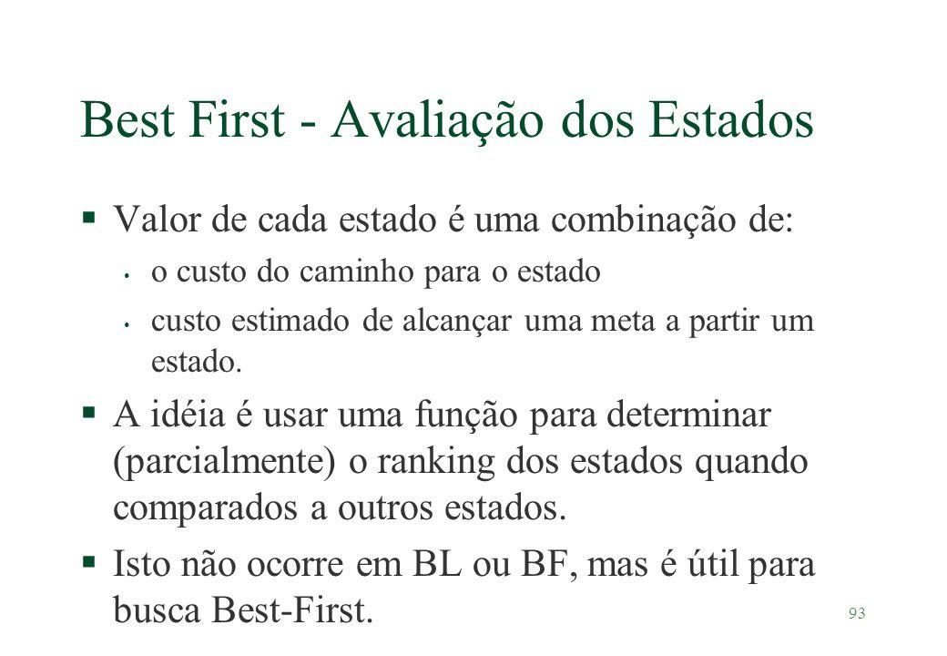 93 Best First - Avaliação dos Estados §Valor de cada estado é uma combinação de: o custo do caminho para o estado custo estimado de alcançar uma meta