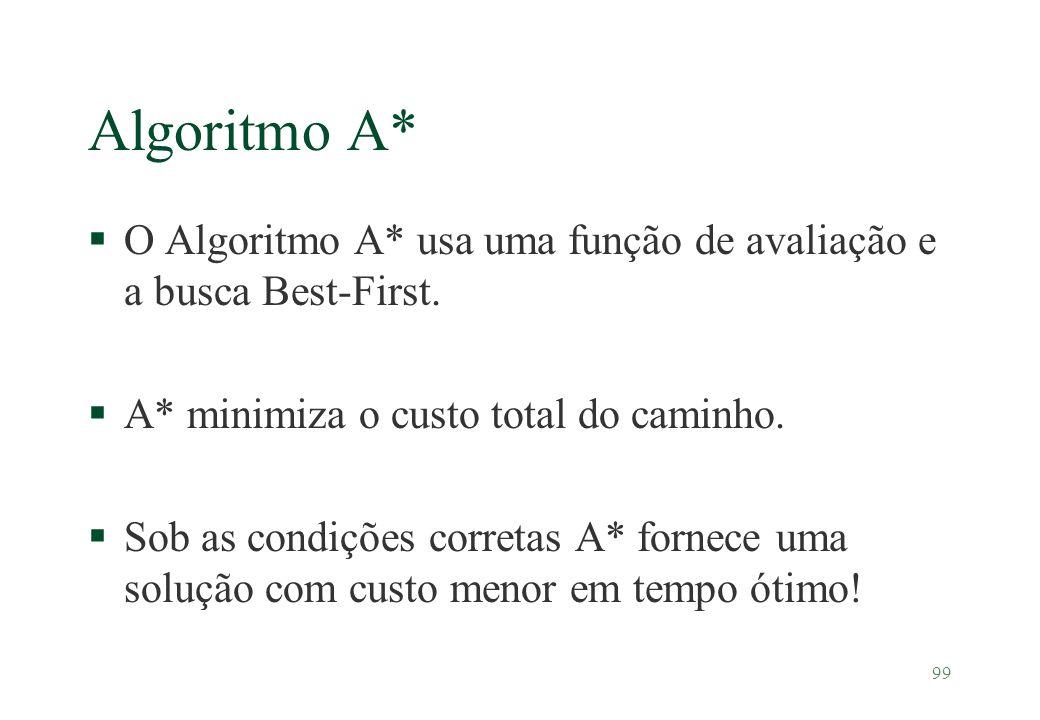 99 Algoritmo A* §O Algoritmo A* usa uma função de avaliação e a busca Best-First. §A* minimiza o custo total do caminho. §Sob as condições corretas A*
