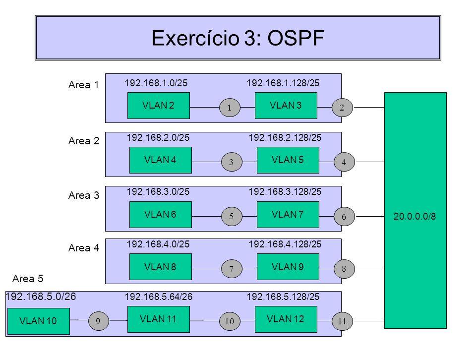 Exercício 3: OSPF 1 2 192.168.1.0/25192.168.1.128/25 VLAN 2VLAN 3 3 4 192.168.2.0/25192.168.2.128/25 VLAN 4VLAN 5 5 6 192.168.3.0/25192.168.3.128/25 V