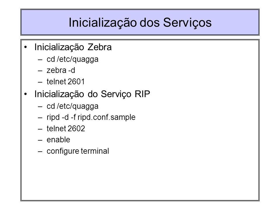 Inicialização dos Serviços Inicialização Zebra –cd /etc/quagga –zebra -d –telnet 2601 Inicialização do Serviço RIP –cd /etc/quagga –ripd -d -f ripd.co