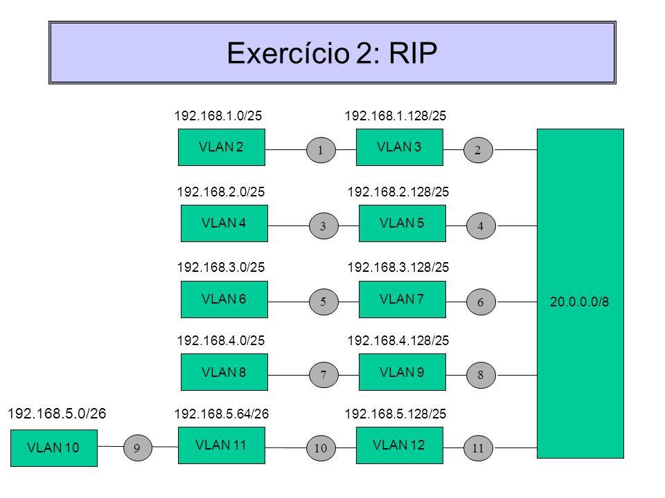 Exercício 2: RIP 1 2 192.168.1.0/25192.168.1.128/25 VLAN 2VLAN 3 3 4 192.168.2.0/25192.168.2.128/25 VLAN 4VLAN 5 5 6 192.168.3.0/25192.168.3.128/25 VL