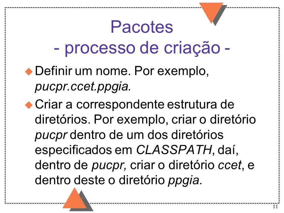 11 Pacotes - processo de criação - u Definir um nome. Por exemplo, pucpr.ccet.ppgia. u Criar a correspondente estrutura de diretórios. Por exemplo, cr
