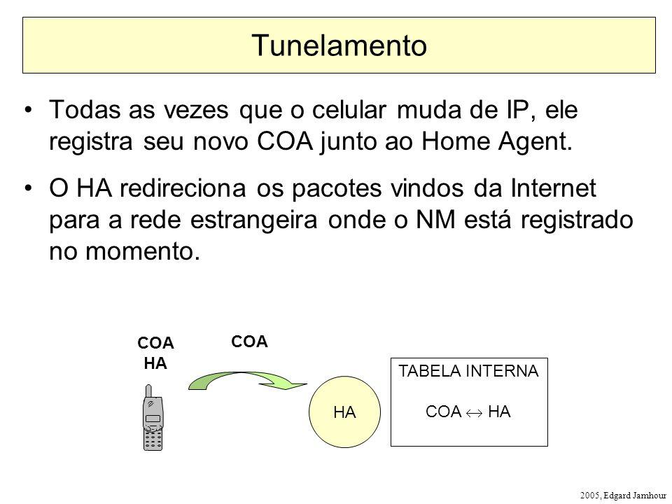 2005, Edgard Jamhour Tunelamento Todas as vezes que o celular muda de IP, ele registra seu novo COA junto ao Home Agent. O HA redireciona os pacotes v