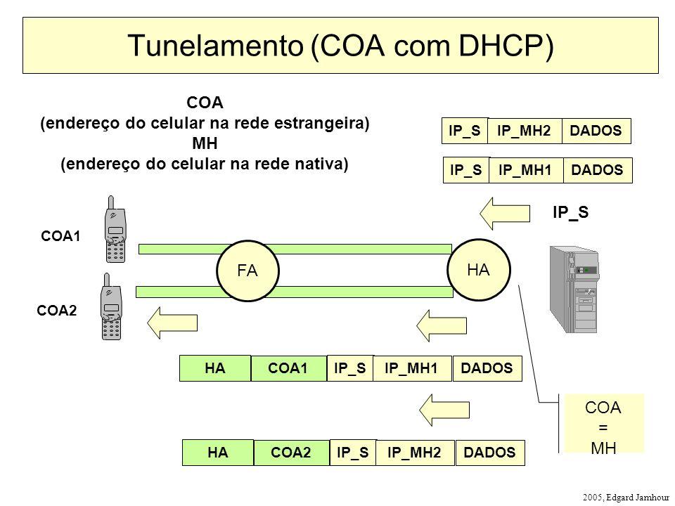 2005, Edgard Jamhour Tunelamento (COA com DHCP) HA COA (endereço do celular na rede estrangeira) MH (endereço do celular na rede nativa) IP_S IP_MH1DADOS IP_S IP_MH1DADOS HA COA1 COA = MH FA COA2 COA1 IP_S IP_MH2DADOS HA COA2 IP_S IP_MH2DADOS