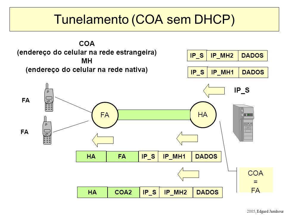 2005, Edgard Jamhour Tunelamento (COA sem DHCP) HA COA (endereço do celular na rede estrangeira) MH (endereço do celular na rede nativa) IP_S IP_MH1DADOS IP_S IP_MH1DADOS HA FA COA = FA IP_S IP_MH2DADOS HA COA2 IP_S IP_MH2DADOS
