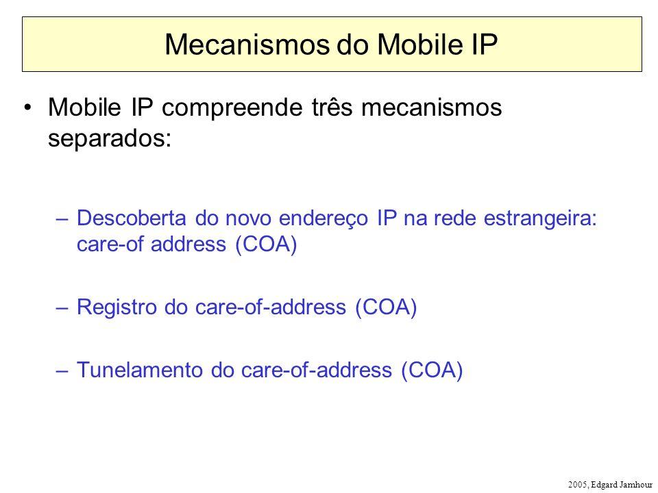 2005, Edgard Jamhour Mecanismos do Mobile IP Mobile IP compreende três mecanismos separados: –Descoberta do novo endereço IP na rede estrangeira: care-of address (COA) –Registro do care-of-address (COA) –Tunelamento do care-of-address (COA)