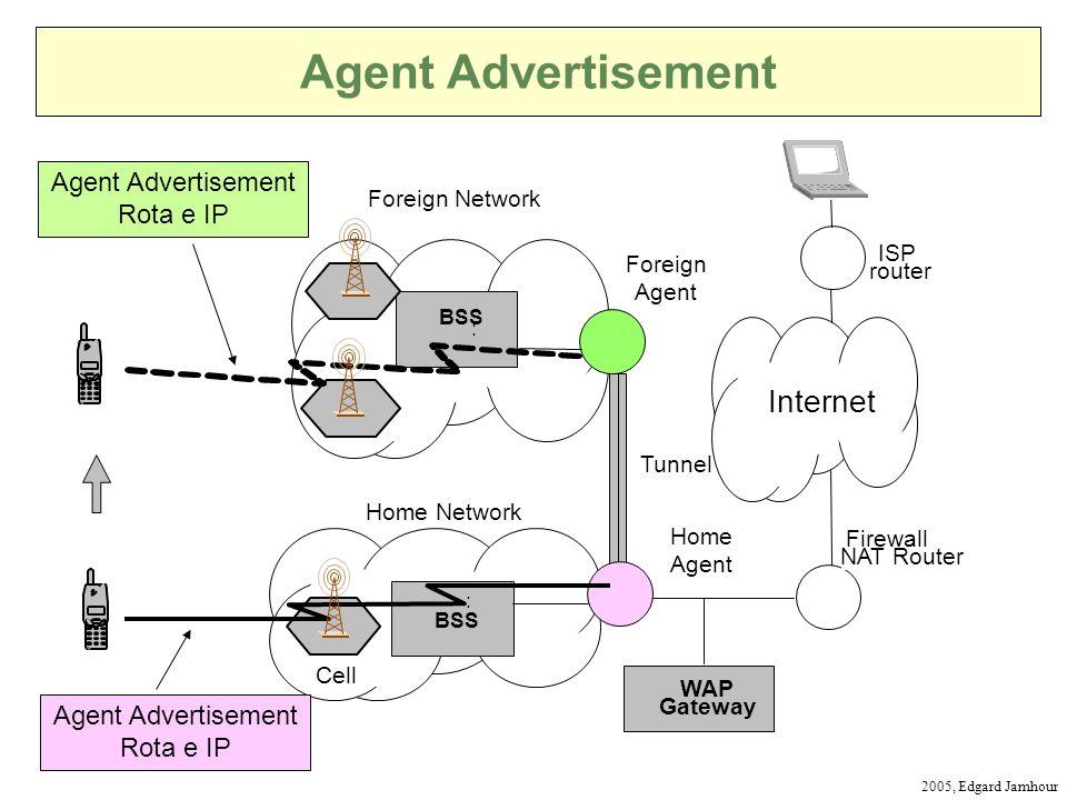 2005, Edgard Jamhour Agent Advertisement BSS : WAP Gateway Internet BSS : Foreign Agent Home Agent Firewall NAT Router ISP router Foreign Network Home Network Tunnel Cell Agent Advertisement Rota e IP Agent Advertisement Rota e IP