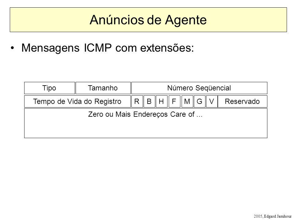 2005, Edgard Jamhour Anúncios de Agente Mensagens ICMP com extensões: TipoTamanhoNúmero Seqüencial Tempo de Vida do RegistroRBHFMGVReservado Zero ou Mais Endereços Care of...