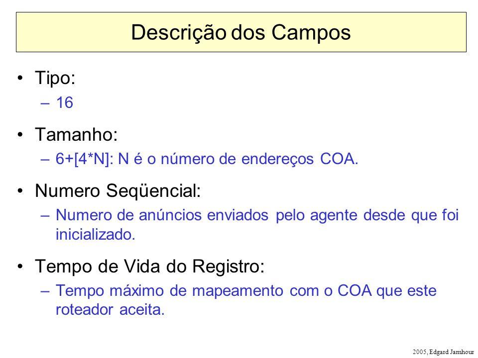2005, Edgard Jamhour Descrição dos Campos Tipo: –16 Tamanho: –6+[4*N]: N é o número de endereços COA.