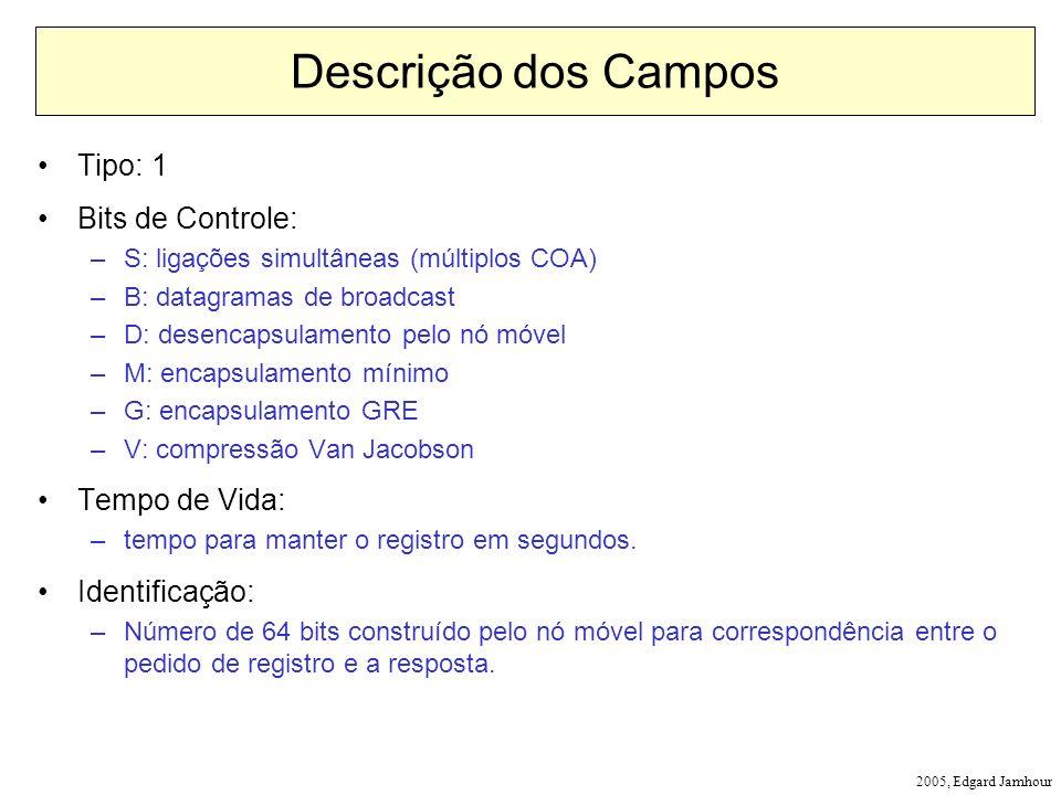 2005, Edgard Jamhour Descrição dos Campos Tipo: 1 Bits de Controle: –S: ligações simultâneas (múltiplos COA) –B: datagramas de broadcast –D: desencaps