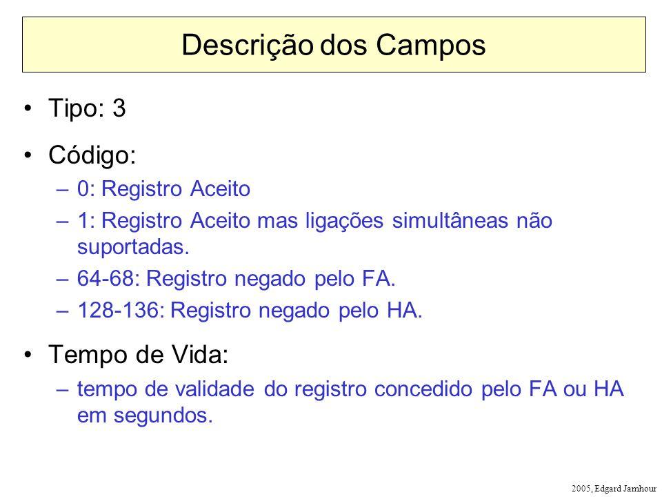 2005, Edgard Jamhour Descrição dos Campos Tipo: 3 Código: –0: Registro Aceito –1: Registro Aceito mas ligações simultâneas não suportadas. –64-68: Reg