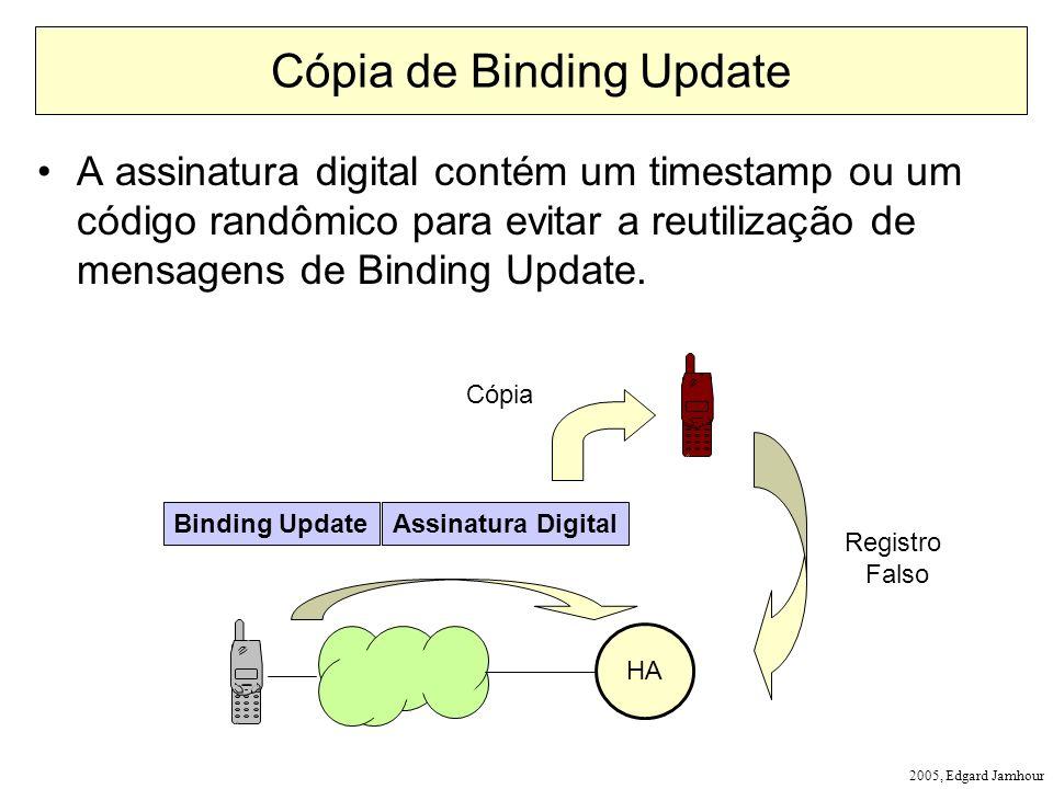 2005, Edgard Jamhour Cópia de Binding Update A assinatura digital contém um timestamp ou um código randômico para evitar a reutilização de mensagens de Binding Update.