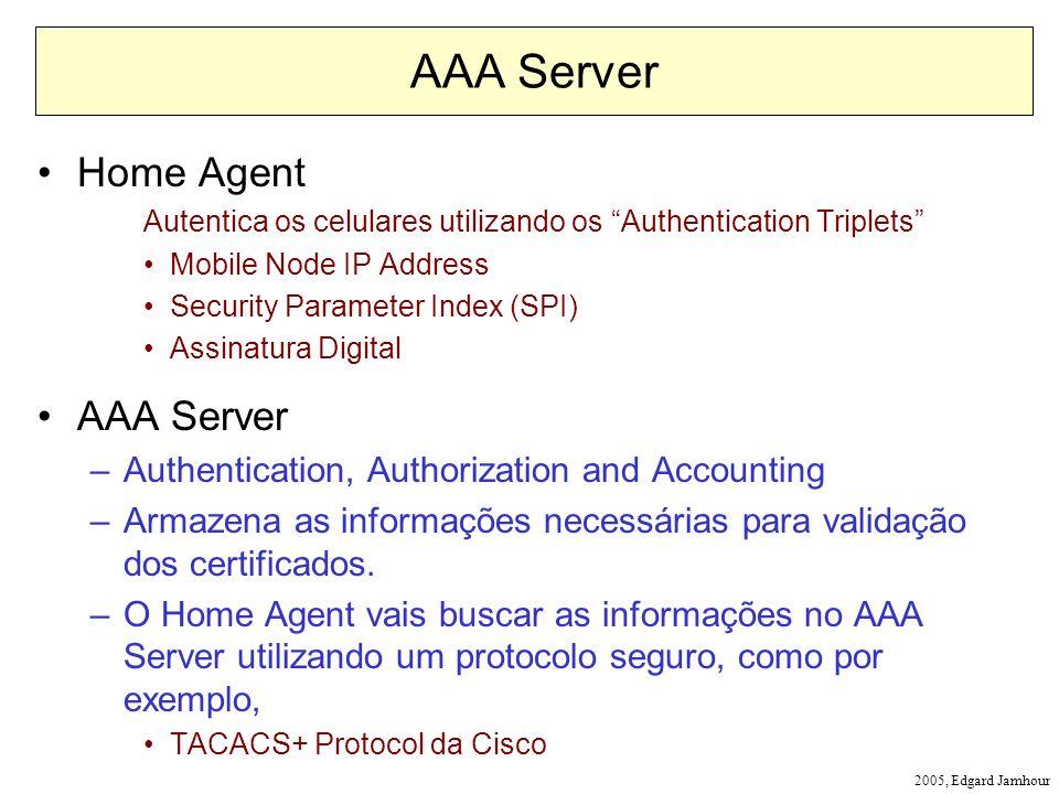 2005, Edgard Jamhour AAA Server Home Agent Autentica os celulares utilizando os Authentication Triplets Mobile Node IP Address Security Parameter Index (SPI) Assinatura Digital AAA Server –Authentication, Authorization and Accounting –Armazena as informações necessárias para validação dos certificados.