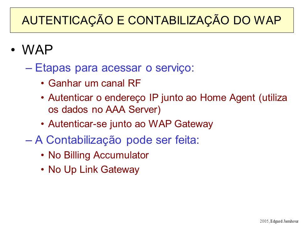 2005, Edgard Jamhour AUTENTICAÇÃO E CONTABILIZAÇÃO DO WAP WAP –Etapas para acessar o serviço: Ganhar um canal RF Autenticar o endereço IP junto ao Home Agent (utiliza os dados no AAA Server) Autenticar-se junto ao WAP Gateway –A Contabilização pode ser feita: No Billing Accumulator No Up Link Gateway