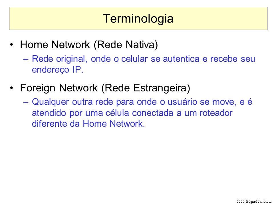2005, Edgard Jamhour Terminologia Home Network (Rede Nativa) –Rede original, onde o celular se autentica e recebe seu endereço IP. Foreign Network (Re