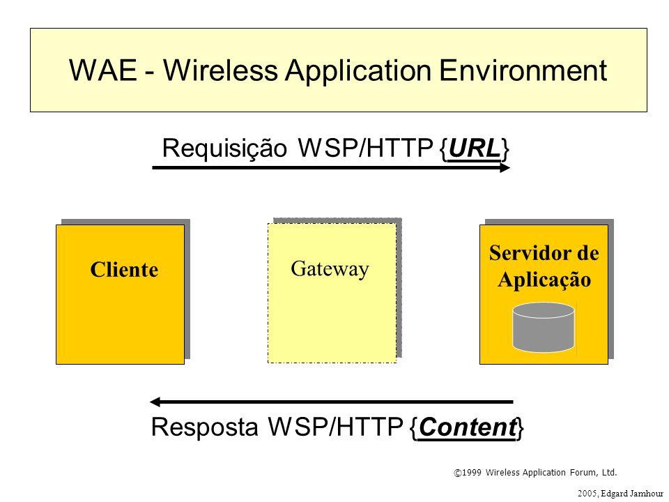 2005, Edgard Jamhour Gateway Cliente Servidor de Aplicação Requisição WSP/HTTP {URL} Resposta WSP/HTTP {Content} WAE - Wireless Application Environment ©1999 Wireless Application Forum, Ltd.
