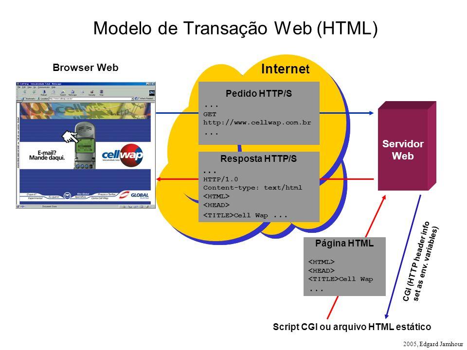 2005, Edgard Jamhour Browser Web Pedido HTTP/S... GET http://www.cellwap.com.br... Script CGI ou arquivo HTML estático Página HTML Cell Wap... Interne