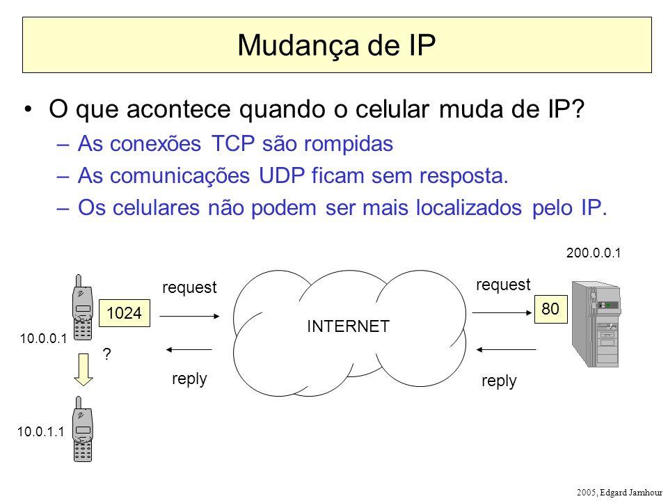 2005, Edgard Jamhour Mudança de IP O que acontece quando o celular muda de IP? –As conexões TCP são rompidas –As comunicações UDP ficam sem resposta.