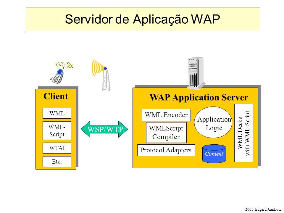 2005, Edgard Jamhour WAP Application Server Content Application Logic WML Decks with WML-Script WML Encoder WMLScript Compiler Protocol Adapters Clien