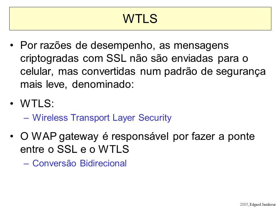 2005, Edgard Jamhour WTLS Por razões de desempenho, as mensagens criptogradas com SSL não são enviadas para o celular, mas convertidas num padrão de s