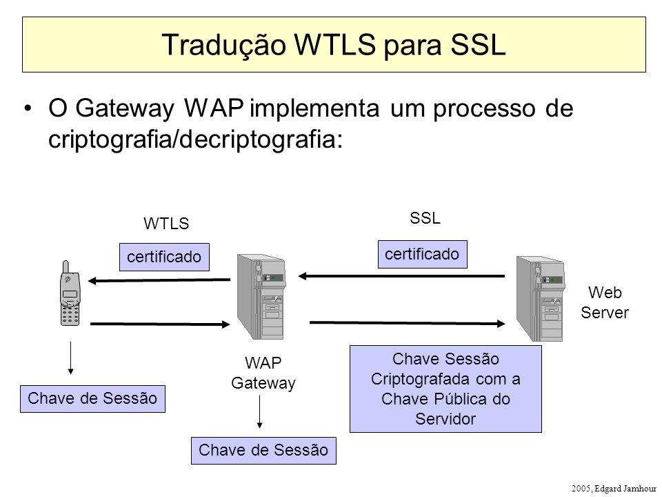 2005, Edgard Jamhour Tradução WTLS para SSL O Gateway WAP implementa um processo de criptografia/decriptografia: Web Server WAP Gateway certificado Ch