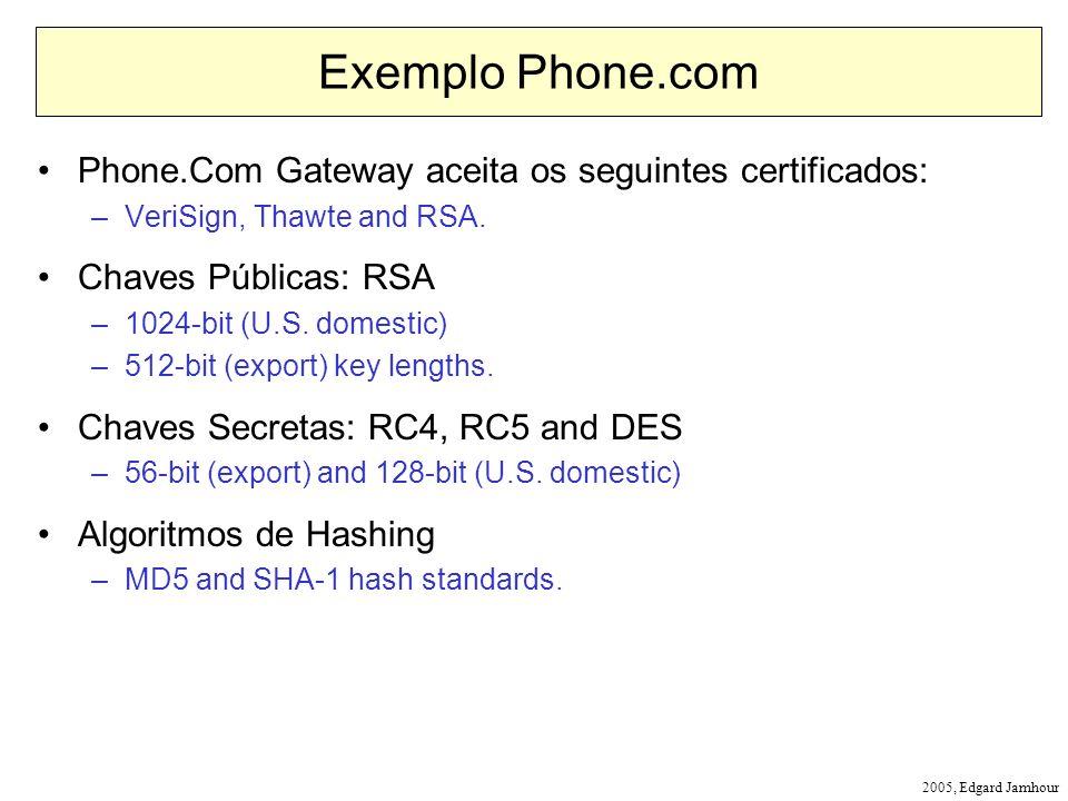 2005, Edgard Jamhour Exemplo Phone.com Phone.Com Gateway aceita os seguintes certificados: –VeriSign, Thawte and RSA. Chaves Públicas: RSA –1024-bit (