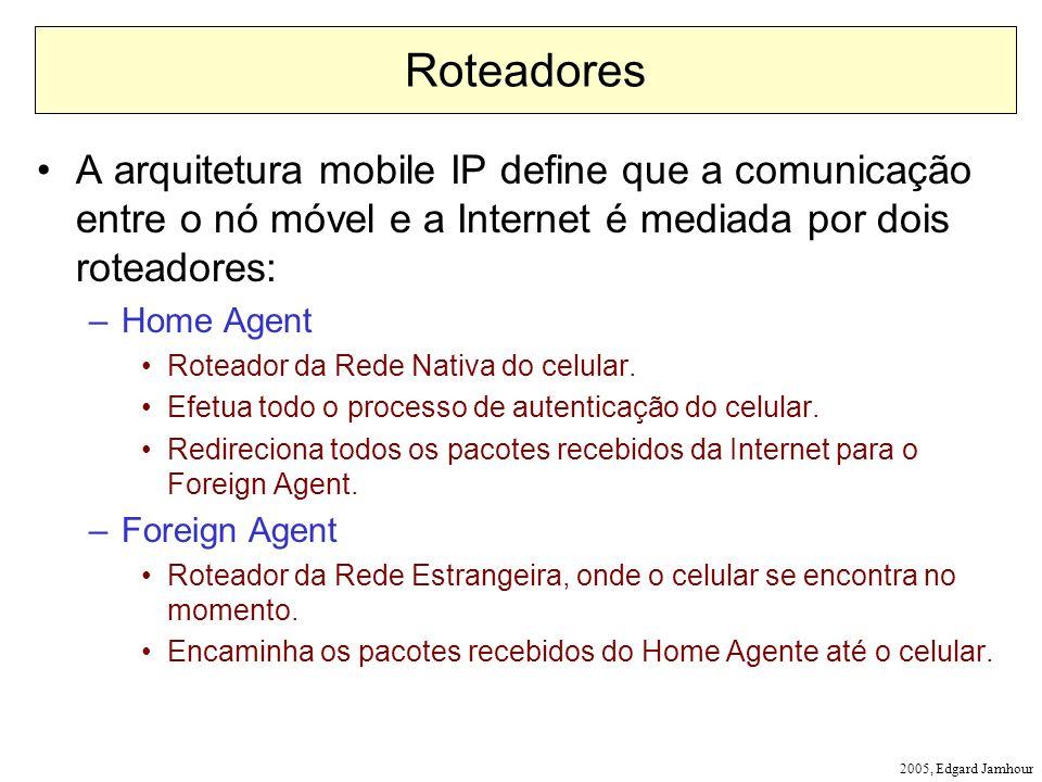 2005, Edgard Jamhour Roteadores A arquitetura mobile IP define que a comunicação entre o nó móvel e a Internet é mediada por dois roteadores: –Home Agent Roteador da Rede Nativa do celular.