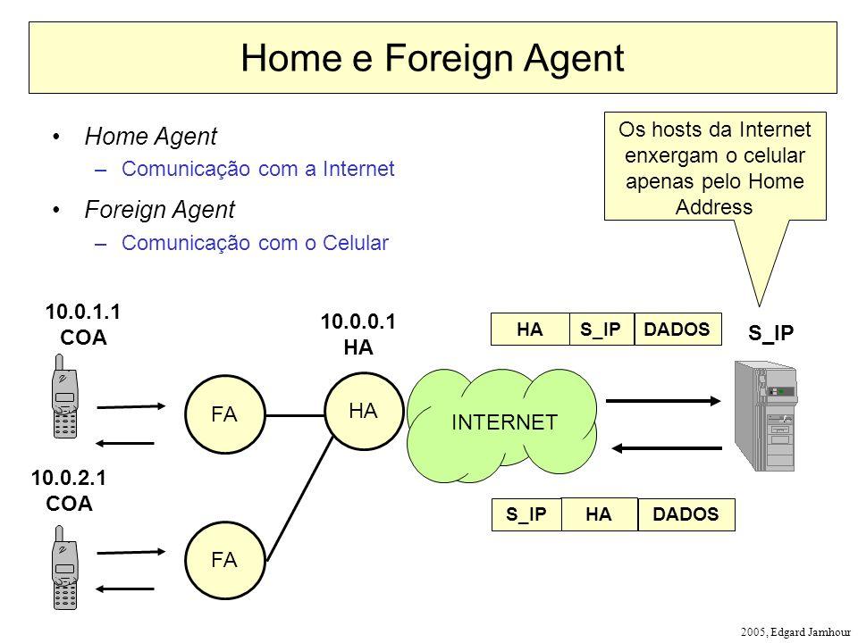 2005, Edgard Jamhour Home e Foreign Agent Home Agent –Comunicação com a Internet Foreign Agent –Comunicação com o Celular INTERNET S_IP FA HA FA 10.0.1.1 COA 10.0.2.1 COA 10.0.0.1 HA Os hosts da Internet enxergam o celular apenas pelo Home Address HA S_IPDADOS HA S_IPDADOS
