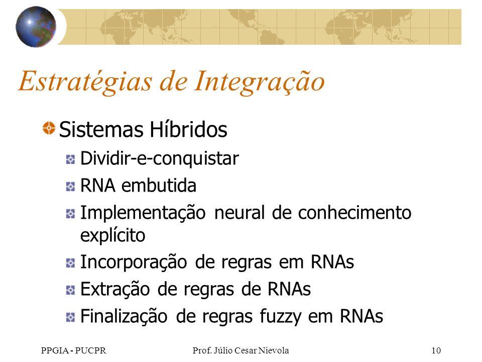 PPGIA - PUCPRProf. Júlio Cesar Nievola10 Estratégias de Integração Sistemas Híbridos Dividir-e-conquistar RNA embutida Implementação neural de conheci