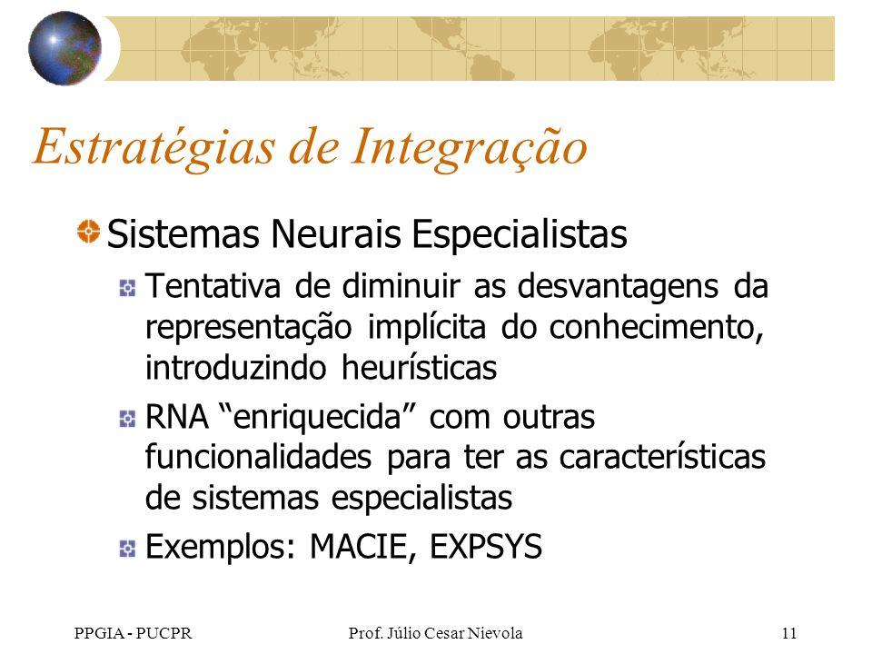 PPGIA - PUCPRProf. Júlio Cesar Nievola11 Estratégias de Integração Sistemas Neurais Especialistas Tentativa de diminuir as desvantagens da representaç