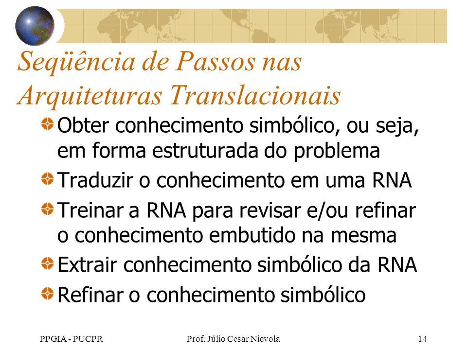 PPGIA - PUCPRProf. Júlio Cesar Nievola14 Seqüência de Passos nas Arquiteturas Translacionais Obter conhecimento simbólico, ou seja, em forma estrutura