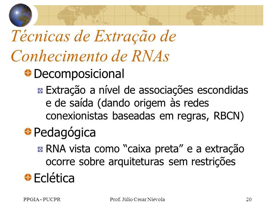 PPGIA - PUCPRProf. Júlio Cesar Nievola20 Técnicas de Extração de Conhecimento de RNAs Decomposicional Extração a nível de associações escondidas e de