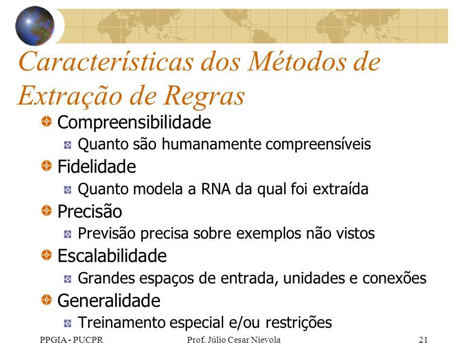 PPGIA - PUCPRProf. Júlio Cesar Nievola21 Características dos Métodos de Extração de Regras Compreensibilidade Quanto são humanamente compreensíveis Fi