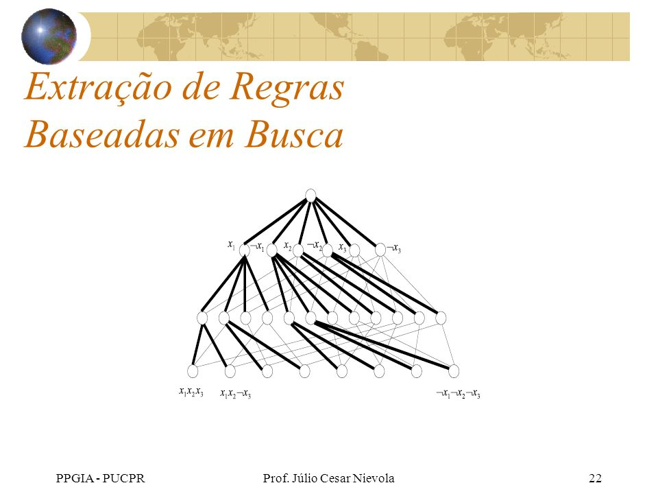 PPGIA - PUCPRProf. Júlio Cesar Nievola22 Extração de Regras Baseadas em Busca
